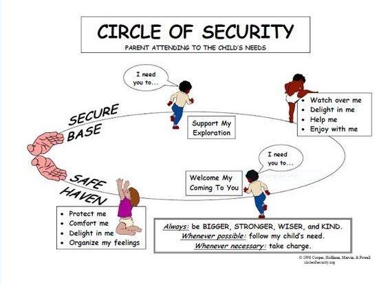 circle_security