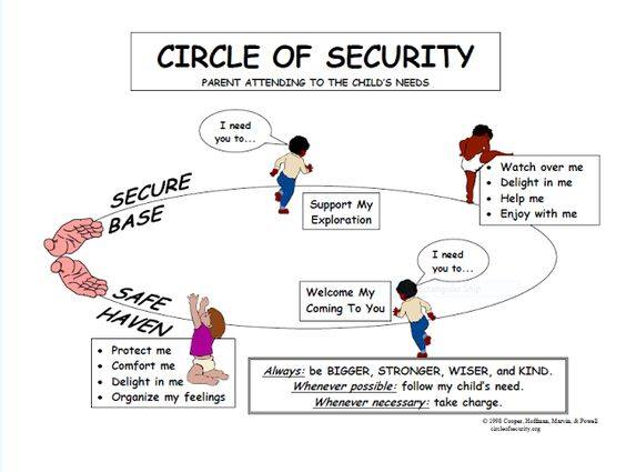 circle_security